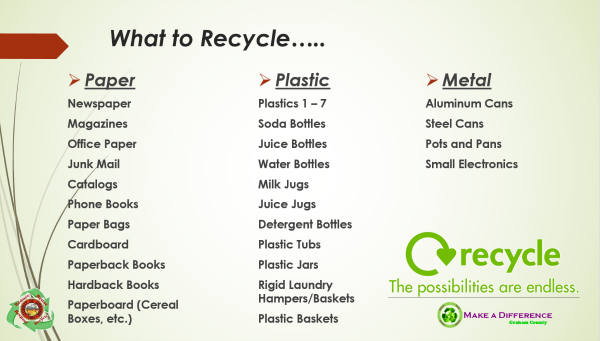 what can we recycle2