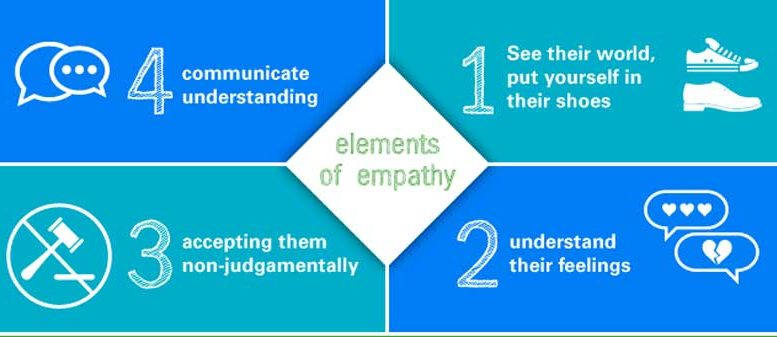 Empathy Definition For Kids